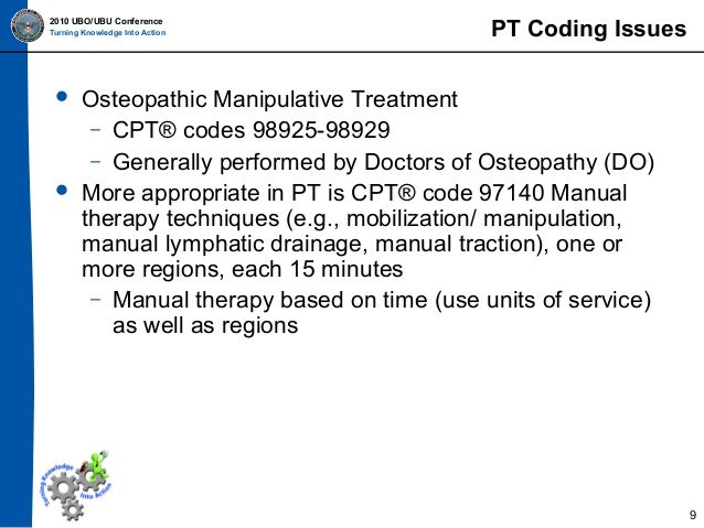 Physical Therapy Billing G Codes Made Easy Aba Cpt