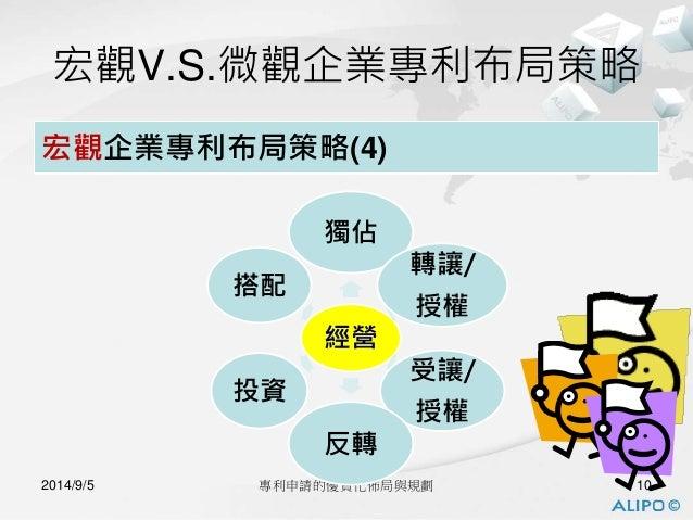 宏觀V.S.微觀企業專利布局策略  宏觀企業專利布局策略(4)  獨佔  經營  轉讓/  授權  受讓/  授權  反轉  搭配  投資  2014/9/5 專利申請的優質化佈局與規劃10