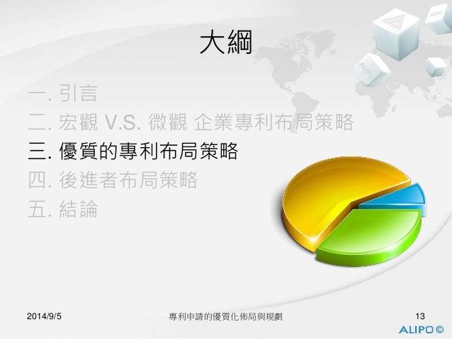 大綱  一. 引言  二. 宏觀V.S. 微觀企業專利布局策略  三. 優質的專利布局策略  四. 後進者布局策略  五. 結論  2014/9/5 專利申請的優質化佈局與規劃13