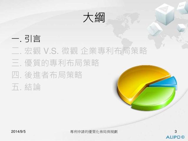 大綱  一. 引言  二. 宏觀V.S. 微觀企業專利布局策略  三. 優質的專利布局策略  四. 後進者布局策略  五. 結論  2014/9/5 專利申請的優質化佈局與規劃3
