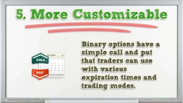 Why you should not trade binary options