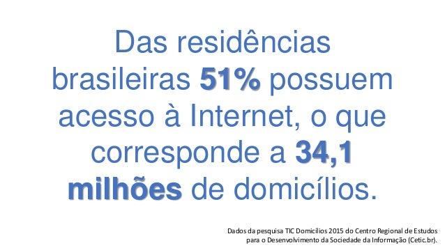 Das residências brasileiras 51% possuem acesso à Internet, o que corresponde a 34,1 milhões de domicílios. Dados da pesqui...