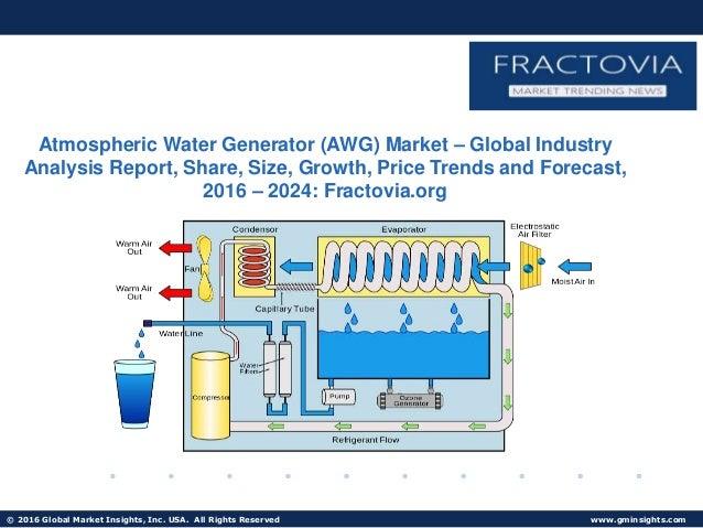 Atmospheric Water Generator ~ Atmospheric water generator awg market size revenue to