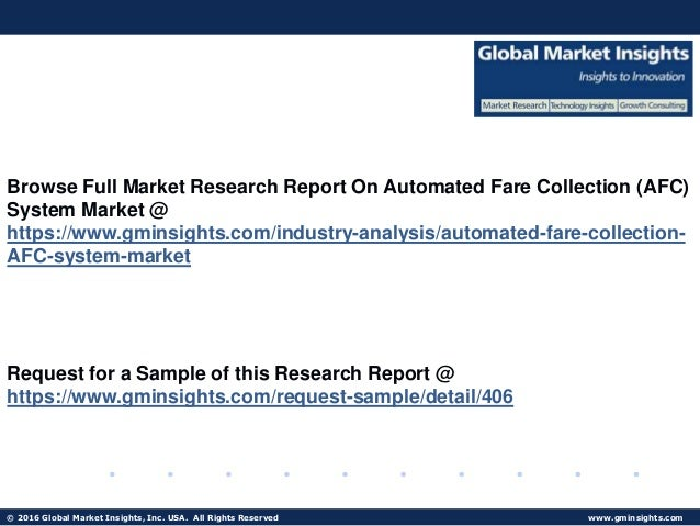 Automated Fare Collection System Market Size With 10 4