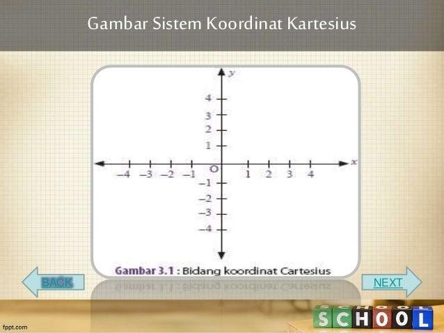 Ppt benar1 gambar sistem koordinat kartesius back next 9 ccuart Choice Image