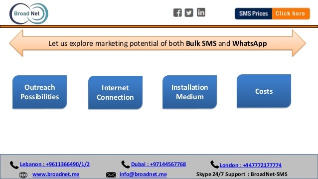 info@broadnet.me Skype 24/7 Support : BroadNet-SMSwww.broadnet.me Lebanon : +9611366490/1/2 Dubai : +97144567768 London : ...