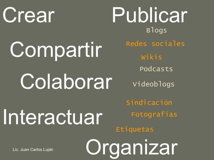 Compartir Crear Publicar Interactuar Blogs Wikis Podcasts Videoblogs Fotografías Organizar Colaborar Redes sociales Etique...