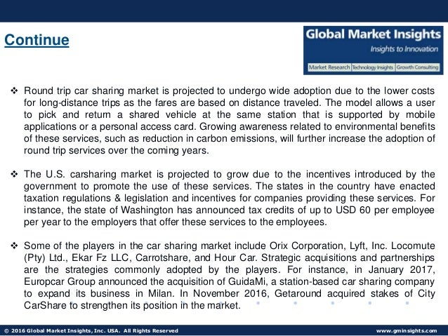 Car Sharing Market To Cross 11bn By 2024