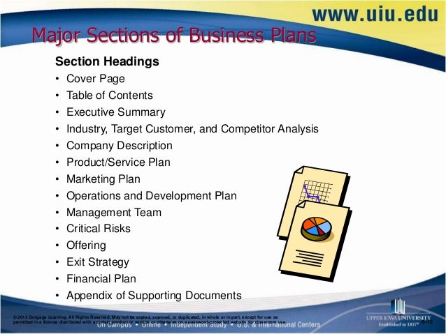 2 headings in a business plan