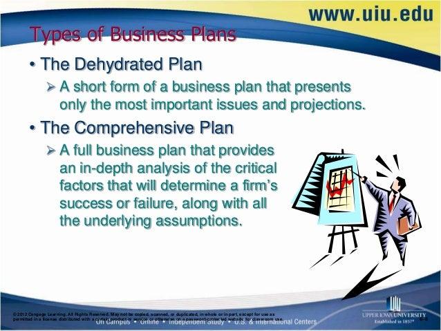 retail business plan essential parts