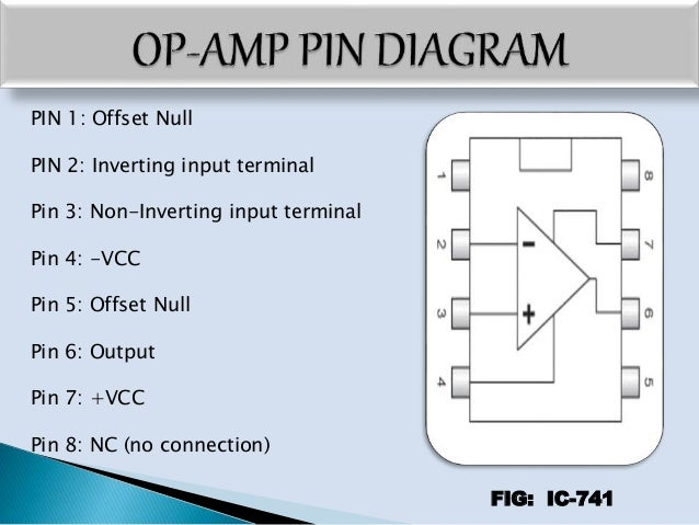 OPERATIONAL AMPLIFIER (OP-AMP)****