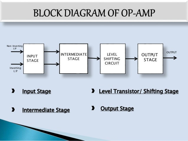 operational amplifier op amp rh slideshare net Isolation Amplifier Diagram Amplifier Schematic Diagram