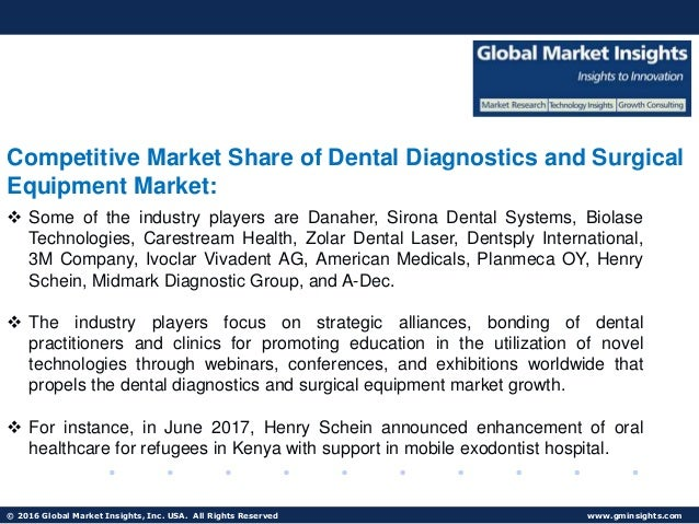 dental diagnostic surgical equipment market Primary complaint, performing the diagnostic tests and treatments indicated  establish  instruments to include in the dental surgical pack scalers  curettes.