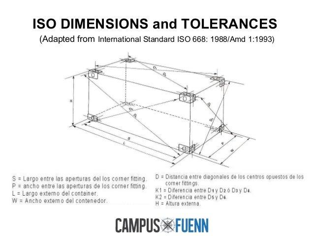 Dimensiones Iso
