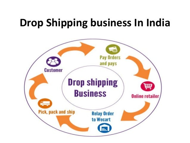 wecart drop shipping business in india