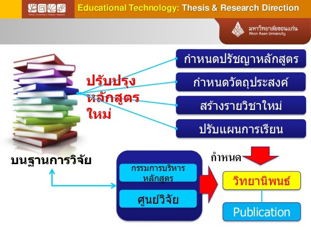 thesis direction Just like wood, paper has a grain direction in bookbinding this direction is vitally  important imagine a sheet of corrugated cardboard – it bends very easily in.