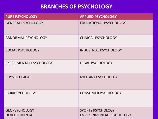 an analysis of educational psychology Psychoanalysis was founded by sigmund freud (1856-1939) freud believed that people could be cured by making conscious their unconscious thoughts and motivations, thus gaining insight.