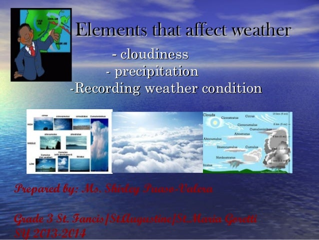 Elements that affect weather - cloudiness - precipitation -Recording weather condition  Prepared by: Ms. Shirley Puaso-Val...