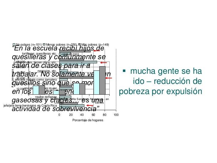 crecimiento     fortalecimiento  económico        democrático     reducción de    detención   pobreza      del deterioro  ...