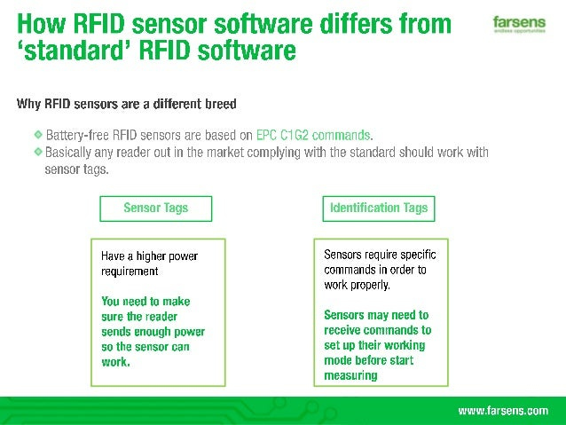 Developing software for RFID sensor systems