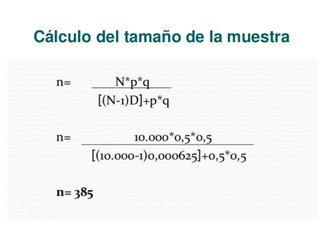 Cálculo del tamaño de la muestra