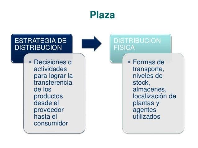 Plaza  ESTRATEGIA DE  DISTRIBUCION  • Decisiones o  actividades  para lograr la  transferencia  de los  productos  desde e...