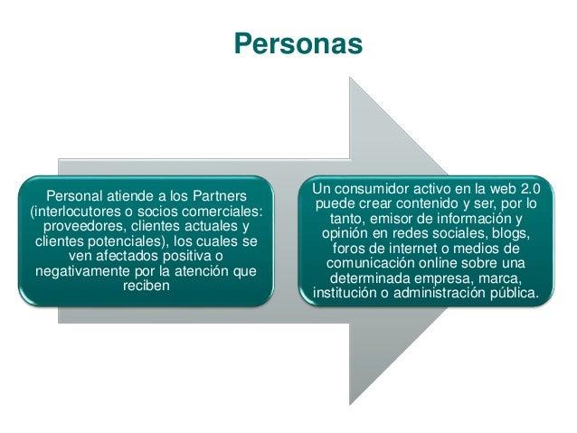 Personas  Personal atiende a los Partners  (interlocutores o socios comerciales:  proveedores, clientes actuales y  client...