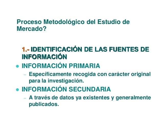 Proceso Metodológico del Estudio de  Mercado?  1.- IDENTIFICACIÓN DE LAS FUENTES DE  INFORMACIÓN   INFORMACIÓN PRIMARIA  ...