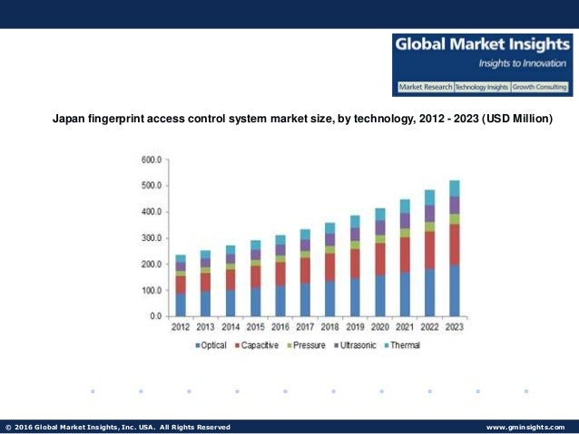 gcc 4pl market research report Spread across 114 pages, ground calcium carbonate (gcc) market research report 2017 is a strategic business intelligence and market study delivered in pdf format via email and now available at a starting price of $2900 with emarketorgcom.