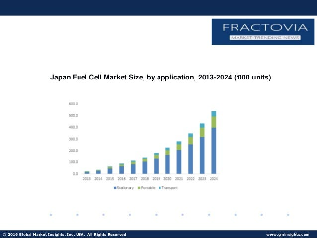 industry analysis of cellphones The mobile phone accessories market has grown significantly in recent years due increasing adoption of smartphones and tablets the continuous decrease of mobile phone prices is also supporting market growth.