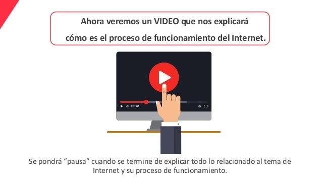 """Ahora veremos un VIDEO que nos explicará cómo es el proceso de funcionamiento del Internet. Se pondrá """"pausa"""" cuando se te..."""