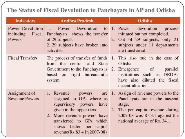 The Status of Fiscal Devolution to Panchayats in AP and Odisha Indicators Andhra Pradesh Odisha Power Devolution including...