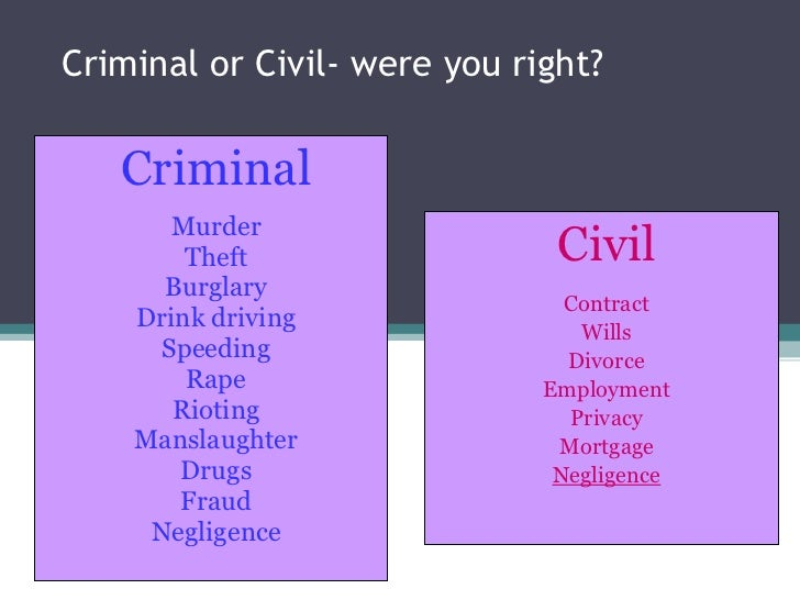 understanding murder and involuntary manslaughter in the criminal law Criminal law - homicide dressler between murder and involuntary manslaughter in this instance is if then that constitutes criminal negligence, which is.