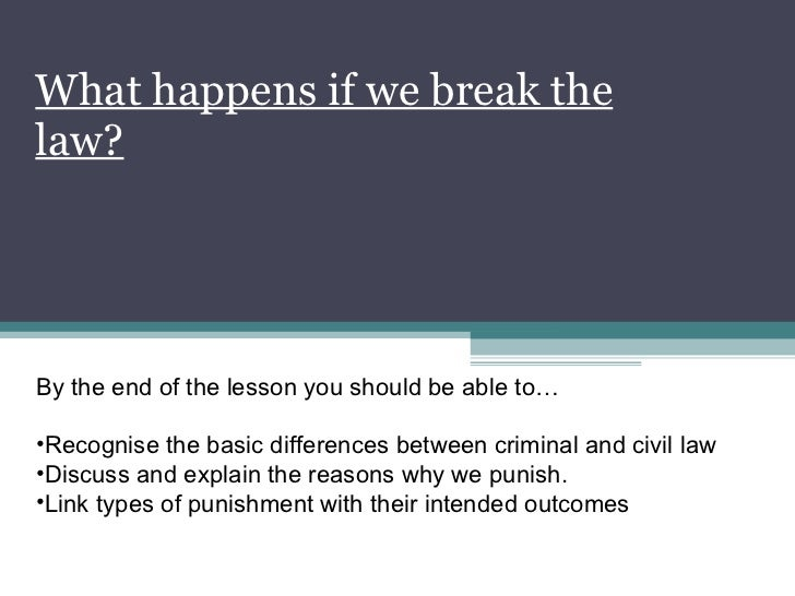 What happens if we break the law? <ul><li>By the end of the lesson you should be able to… </li></ul><ul><li>Recognise the ...