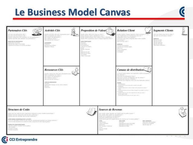 Etude de march - Business plan cabinet de recrutement ...