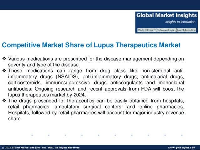 anti hypertensive therapeutics in major developed markets The report covers the therapeutics market revenue, average cost of therapy, treatment practice and anti-hypertension forecasted market share for ten years to 2023 segmented by seven major markets.