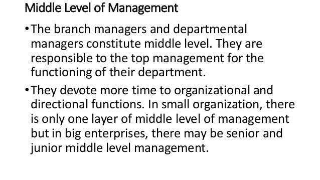 Ppt management-unit-1-16-08-2016