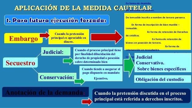 Preventivo Ejecutivo Ejecutorio Es exclusivamente cautelar, con miras a un futuro o eventual proceso de ejecución. Se decr...