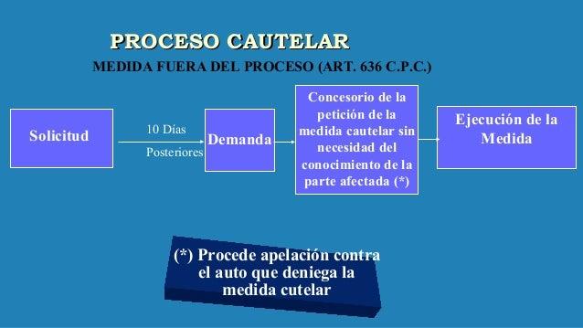 MEDIDAS CAUTELARESMEDIDAS CAUTELARES NATURALEZA Medida Cautelar es la decisión cautelar ejecutada que presenta aracterísti...