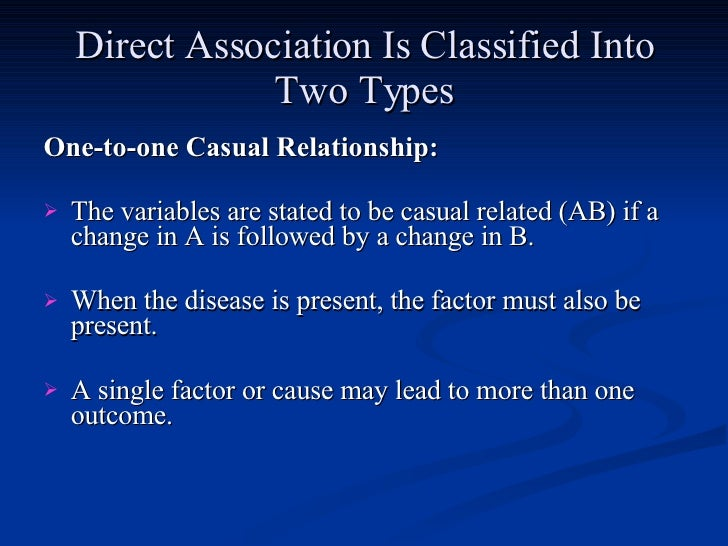 ... 8. Direct Association Is Classified Into Two Types ...