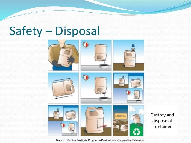 Safety – Disposal Diagram: Purdue Pesticide Program – Purdue Univ. Cooperative Extension Destroy and dispose of container