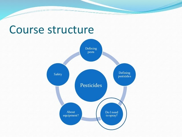 Course structure Pesticides Defining pests Defining pesticides Do I need to spray? About equipment? Safety
