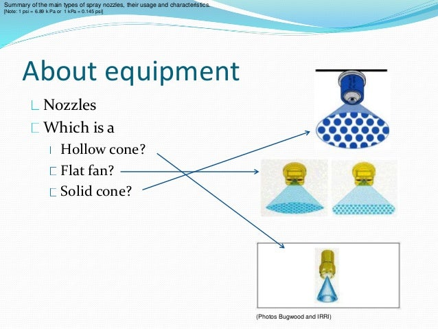 About equipment Nozzles Which is a Hollow cone? Flat fan? Solid cone? Summary of the main types of spray nozzles, their us...