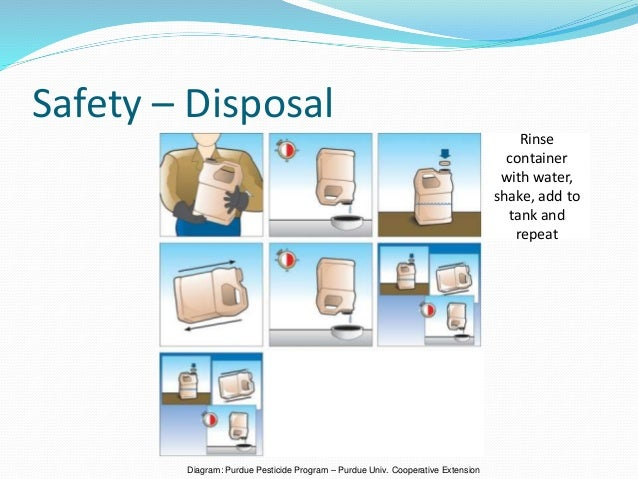 Safety – Disposal Diagram: Purdue Pesticide Program – Purdue Univ. Cooperative Extension Rinse container with water, shake...