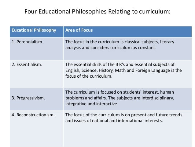Section III - Philosophical Perspectives in Education Part 3