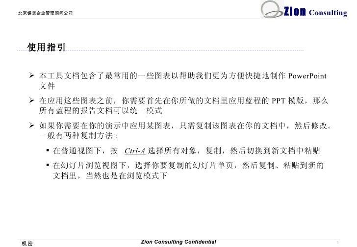 北京锡恩企业管理顾问公司                                      Zion Consulting    使用指引      本工具文档包含了最常用的一些图表以帮助我们更为方便快捷地制作 PowerPoint ...