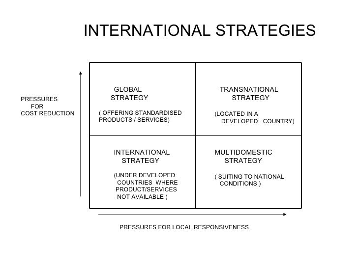 multidomestic strategies mcdonald What are multidomestic companies what are some examples an example is mcdonalds: what companies use multidomestic strategies.