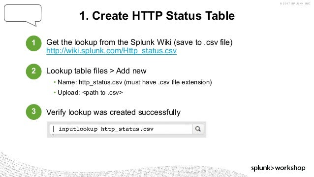 Splunk workshop-Machine Data 101