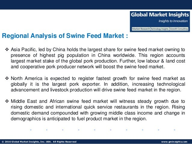 Swine Feed Market Analysis, Ongoing Trends, Competitive Market Space,…