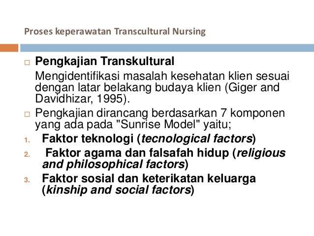 Proses keperawatan Transcultural Nursing  Pengkajian Transkultural Mengidentifikasi masalah kesehatan klien sesuai dengan...